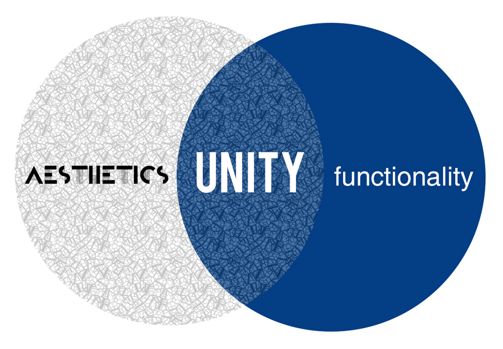 aesthetics, unity and functionality for a logo