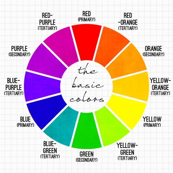 color-wheel-2
